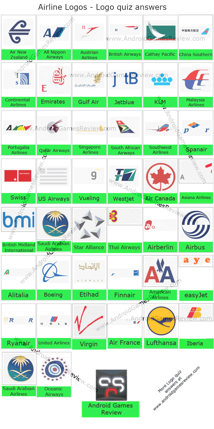 logos designer logos or airline logos and their answers then look no ...