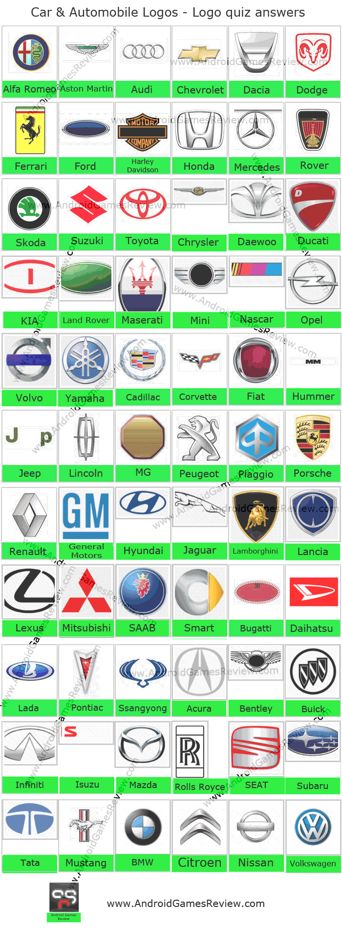 If you're just looking for Car logos, designer logos or airline ...
